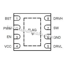 A3L, A31, A3J, A3, NCP81151MNTBG
