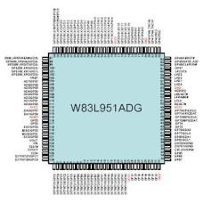 Winbond W83L951ADG-A W83L951ADG W83L951